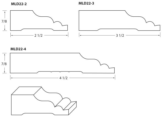 MLD22